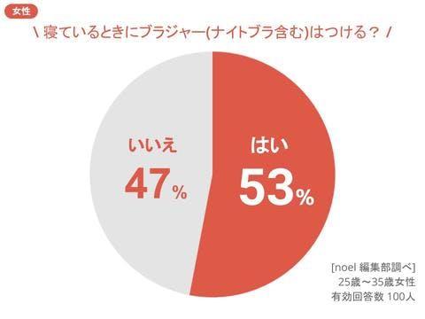 Medium noel%e3%82%af%e3%82%99%e3%83%a9%e3%83%95%e8%81%b7%e4%ba%ba   2019 10 21t163844.923