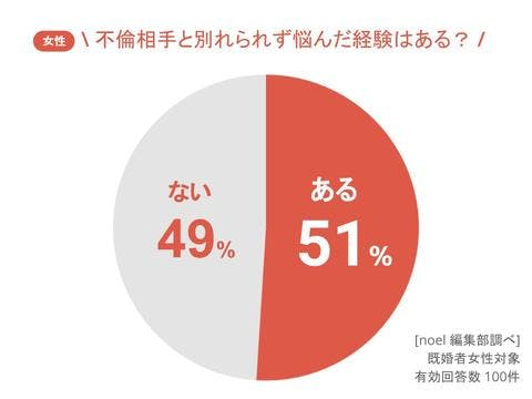 Medium noel%e3%82%af%e3%82%99%e3%83%a9%e3%83%95%e8%81%b7%e4%ba%ba   2019 10 22t021438.226