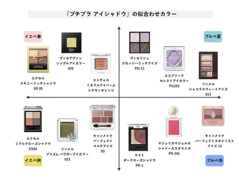 Medium noel beauty %e5%88%86%e5%b8%83%e5%9b%b3 191116.001